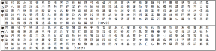 で 漢字 年生 6 習う